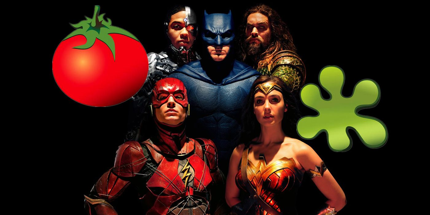 Justice League Rotten Tomatoes Score Delayed | ScreenRant