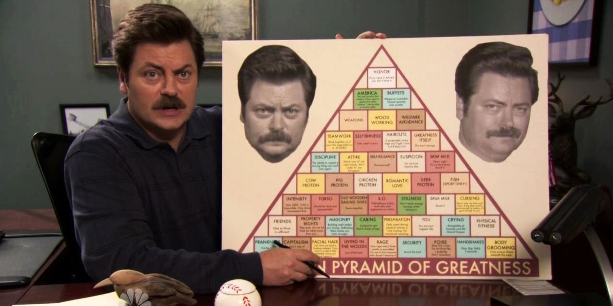 Read All Of Ron Swanson S Pyramid Of Greatness Here
